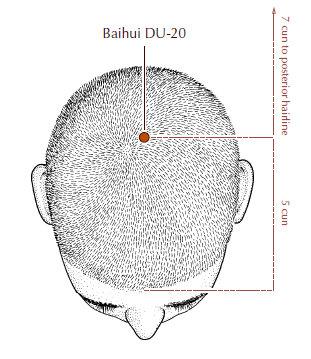 titik-baihui-akupuntur